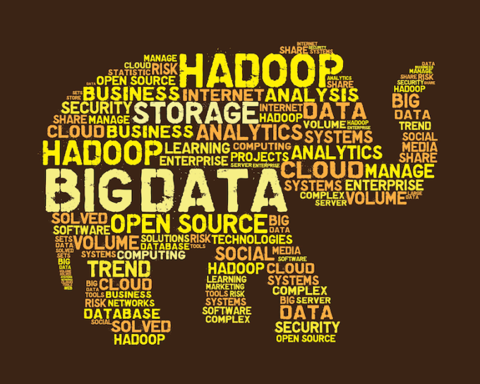 Introduction to Hadoop - with elements of Java language